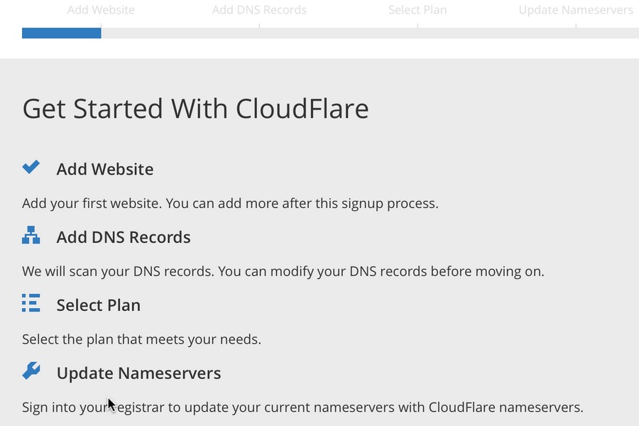 Setting up Cloudflare with B2