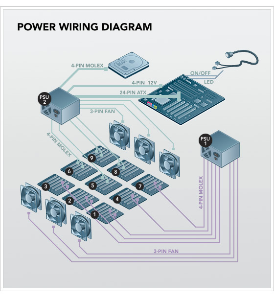 Server Power Wiring Diagram
