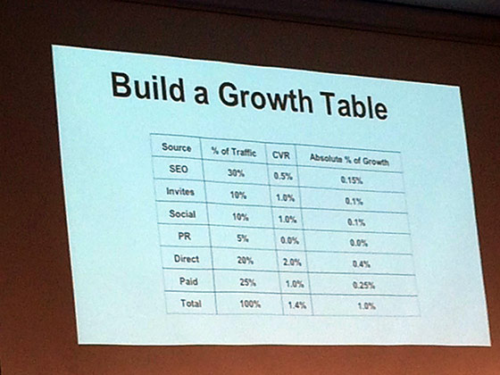 growthhacker-conference-pic5