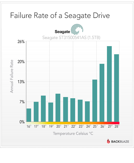 blog-temp-seagate