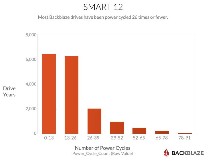 blog-chart-smart-stats-12b