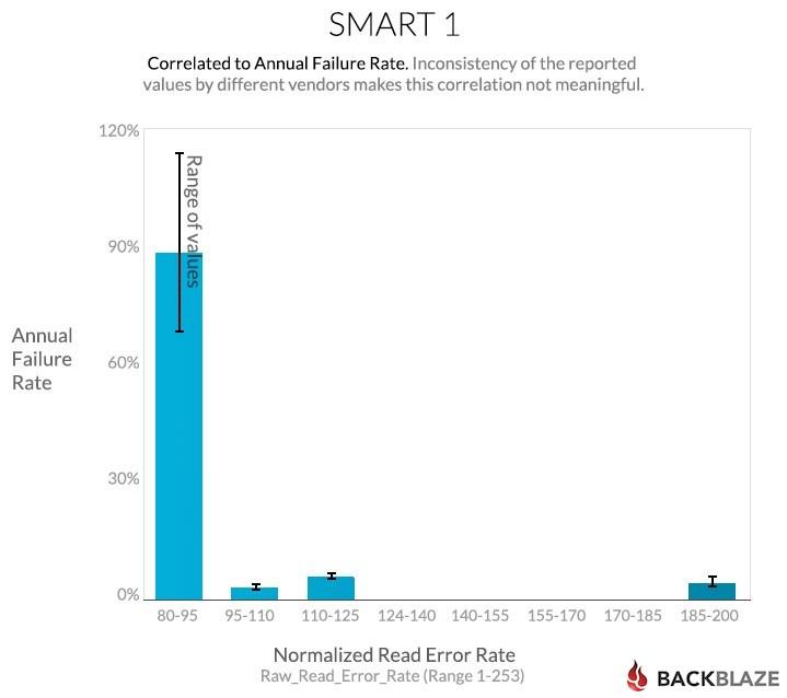 blog-chart-smart-stats-1c