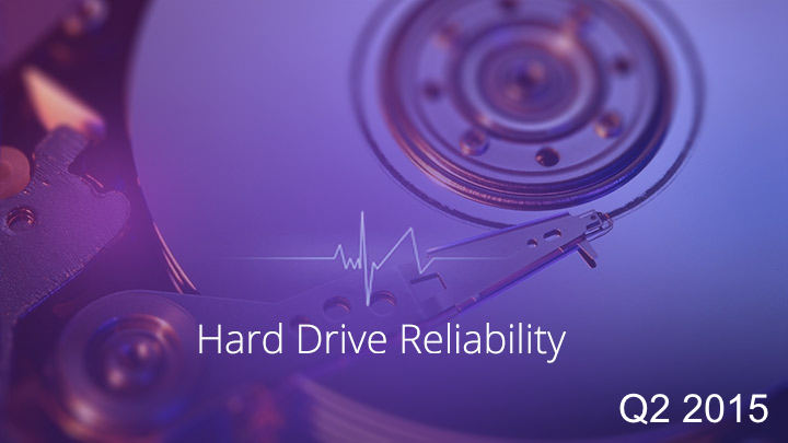 Hard Drive Reliability Stats for Q2 2015
