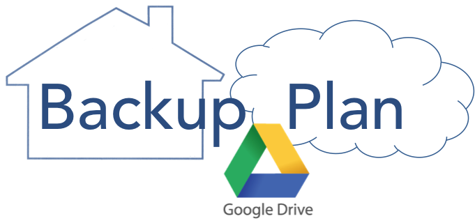 How to Use Google Drive As Part of Your Backup Strategy