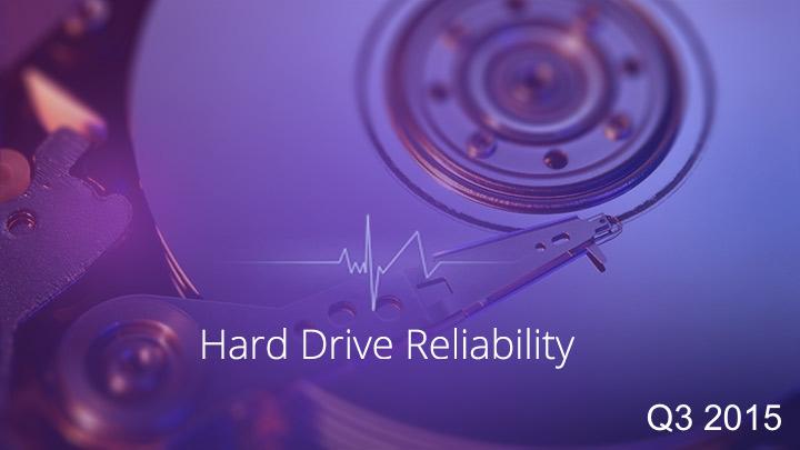Q3 2015 Hard Drive Reliability Stats