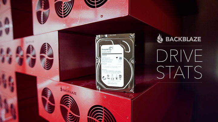 Backblaze Hard Drive Stats