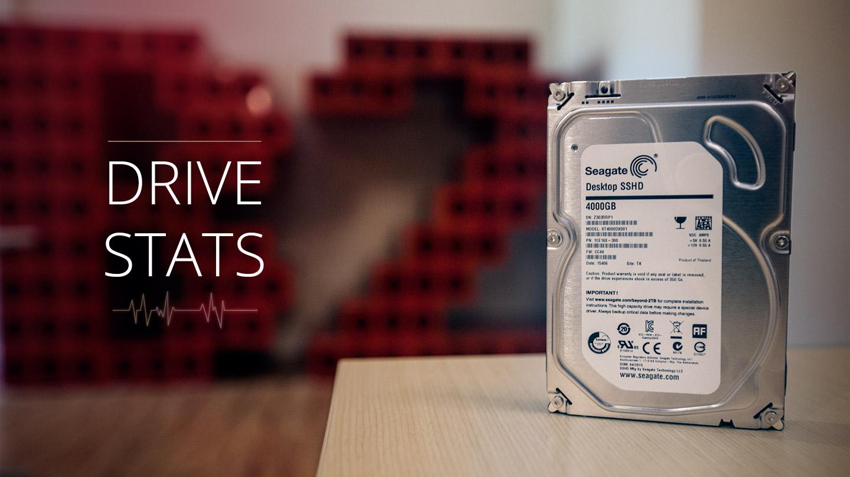 Q1 2016 hard Drive Stats