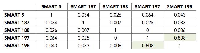 blog-smart-vs-smart