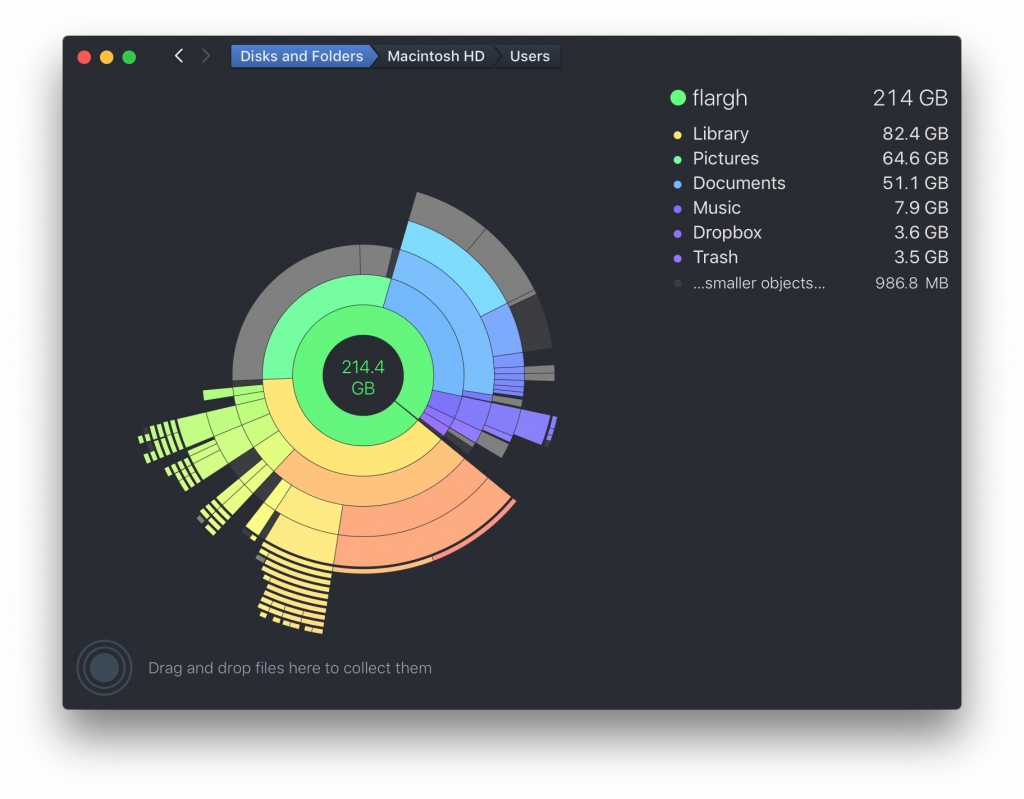 DaisyDisk disk measurement