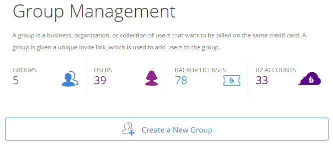 Backblaze Business Groups management interface
