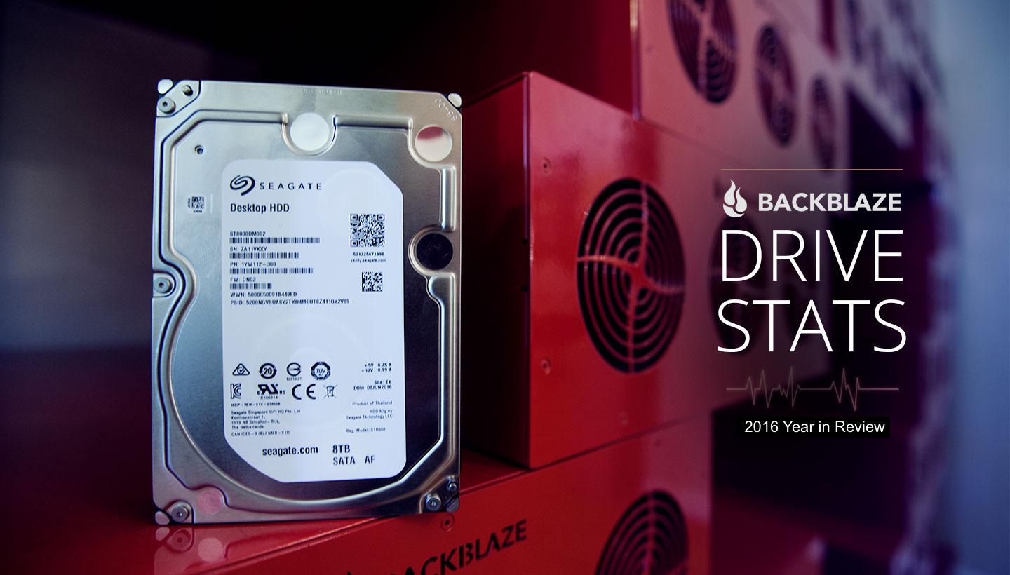 Backblaze drive stats