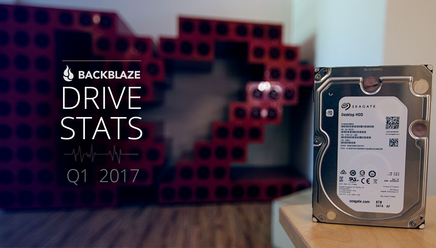 2017 Hard Drive Failure Rates - What the Numbers Tell Us