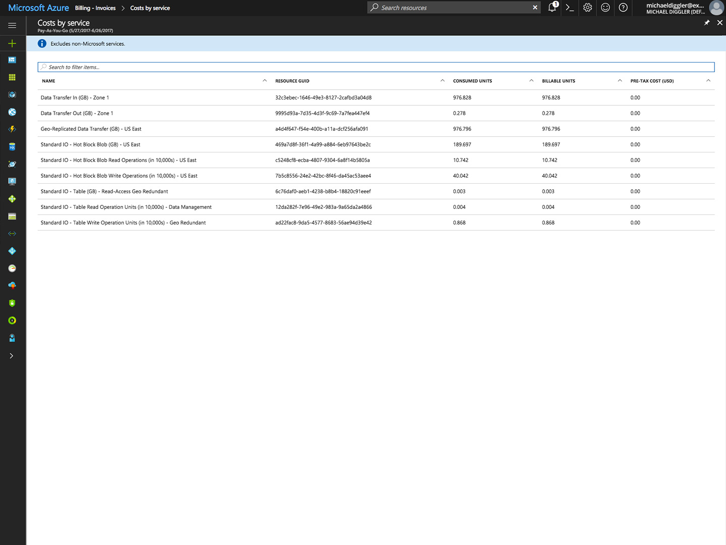 Microsoft Azure cloud storage billing details screenshot