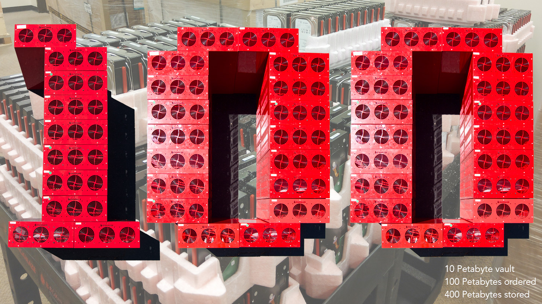 100 petabytes