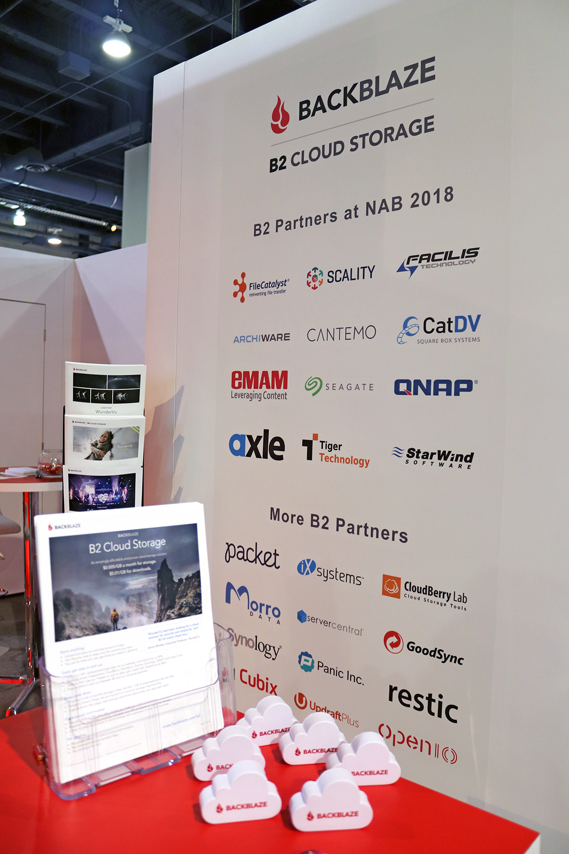 B2 Partners at NAB 2018