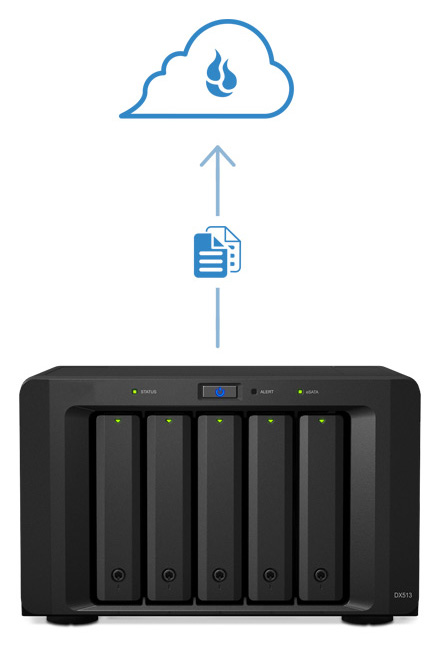 diagram of NAS to cloud backup