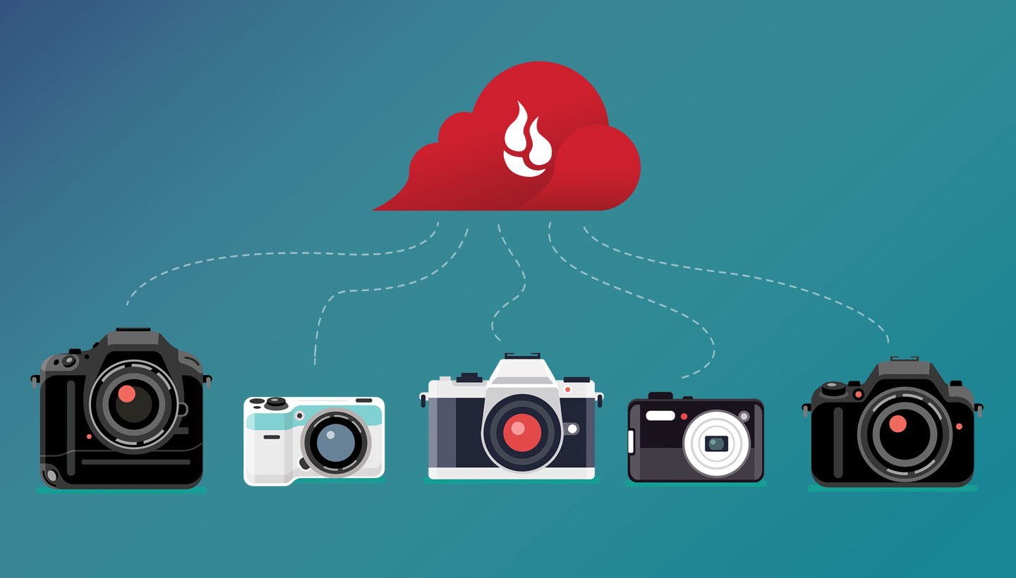 Camera data getting backed up to Backblaze B2 cloud