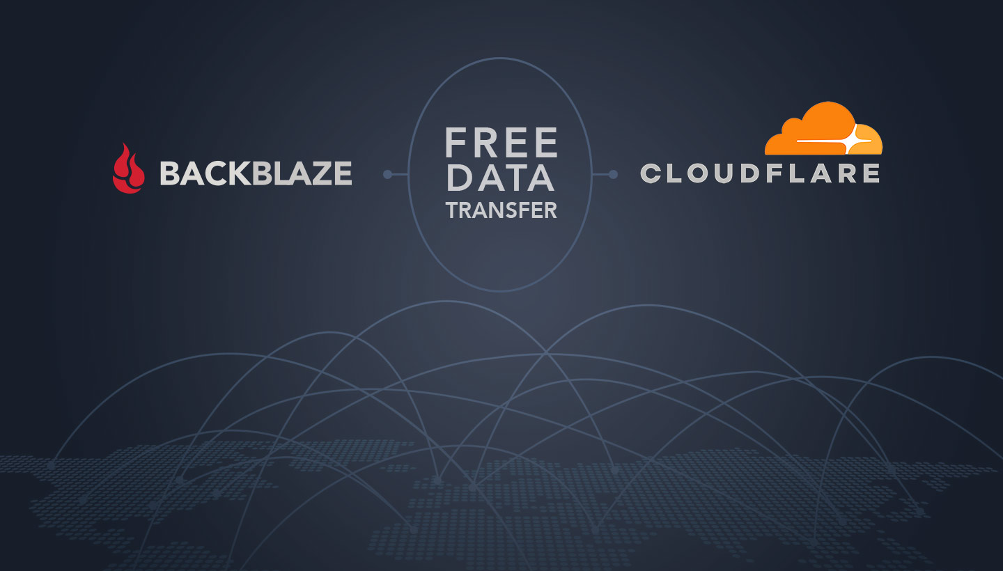 Backblaze B2 Free Data Transfer to Cloudflare