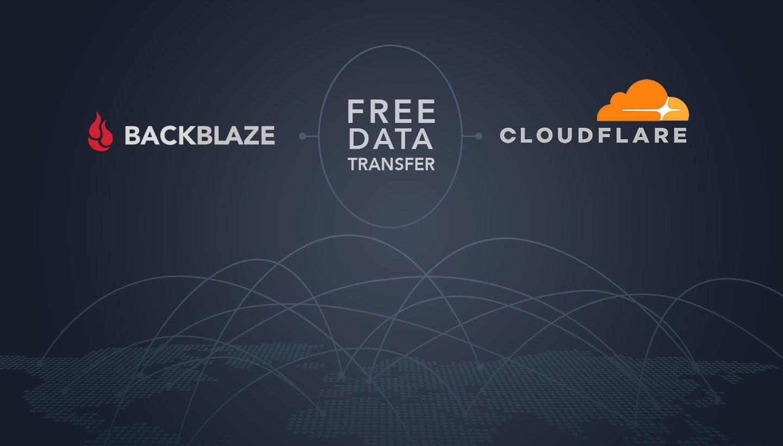 Backblaze B2 Free Data Transfer to Cloudflare