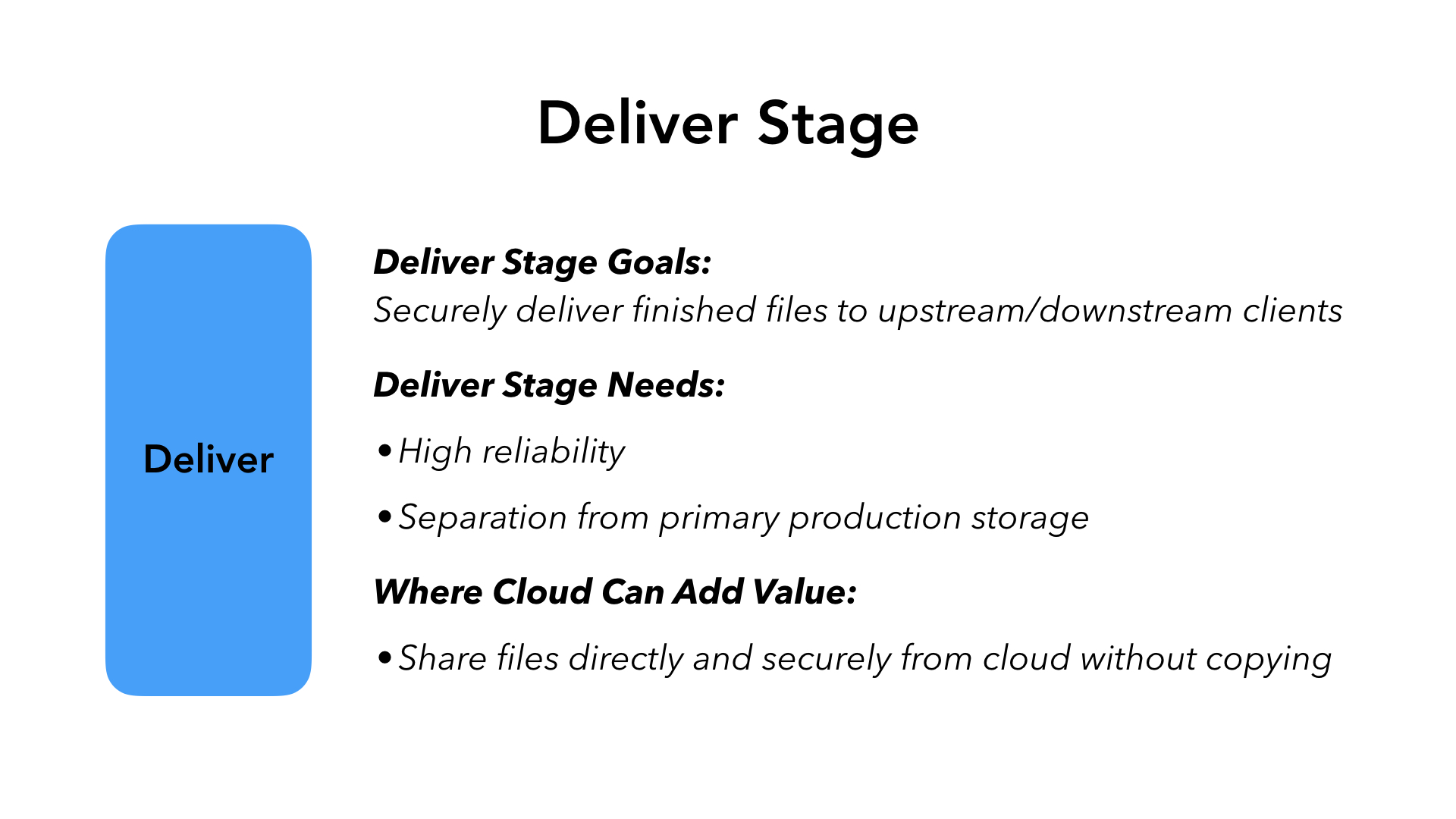 Deliver Stage - Deliver Stage Goals: Securely deliver finished files to upstream/downstream clients. Deliver Stage Needs: High reliability. Separation from primary production storage. Where Cloud Can Add Value: Share files directly and securely from cloud without copying.