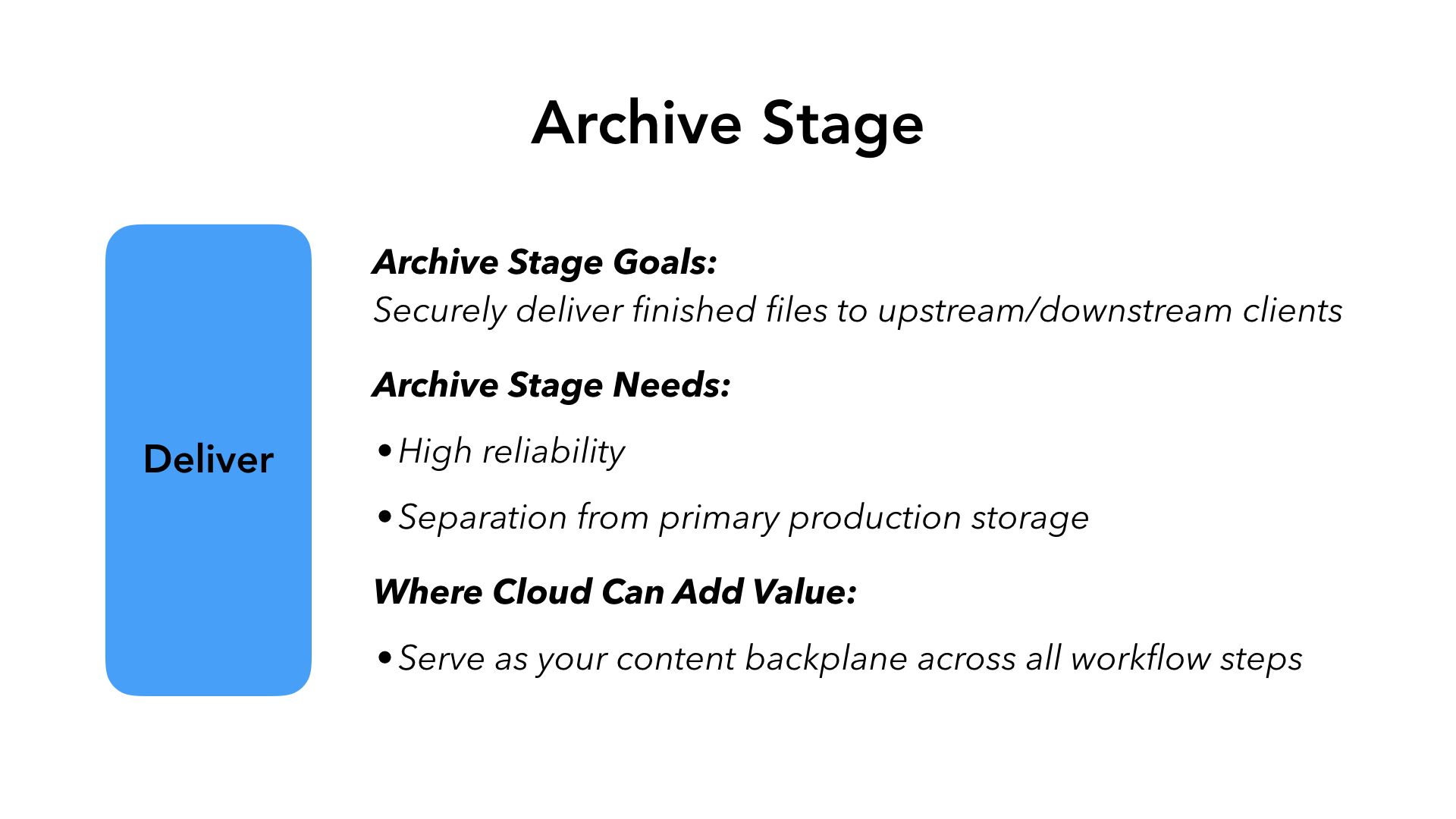 Archive Stage - Archive Stage Goals: Securely deliver finished files to upstream/downstream clients. Archive Stage Needs: High reliability. Separation from primary prodcution storage. Where Cloud Can Add Value: Serve as your content backplane across all workflow steps.