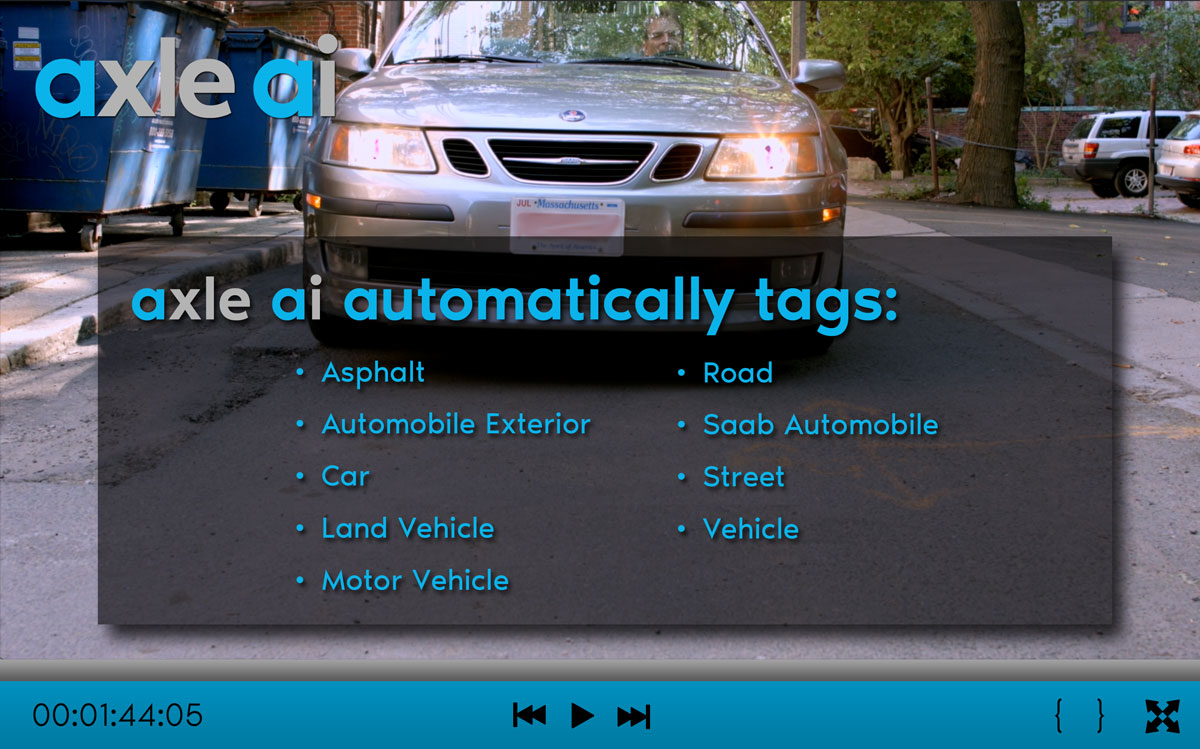 axle ai automatically tags: