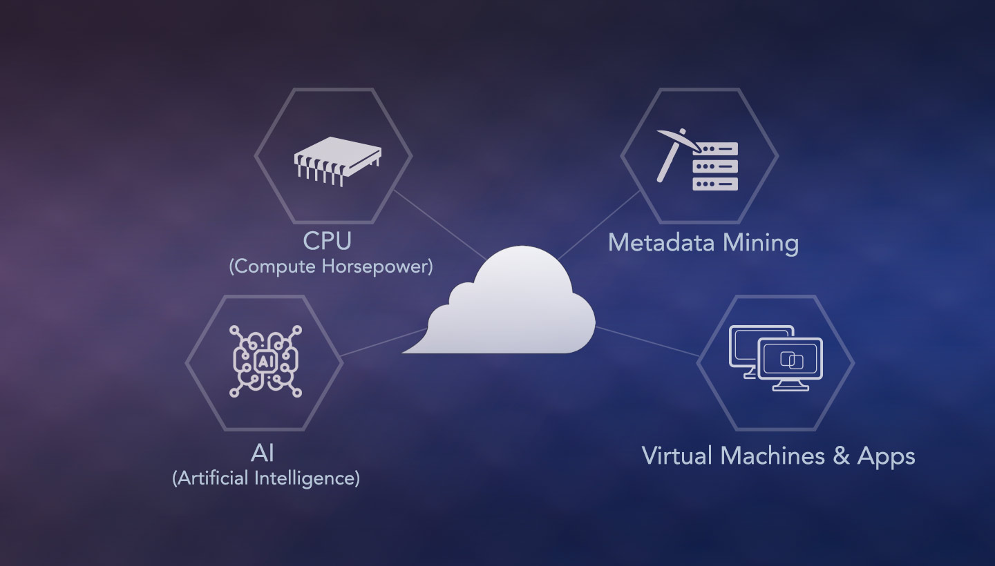 CPU + Metadata Mining + Virtual Machines & Apps + AI in the cloud