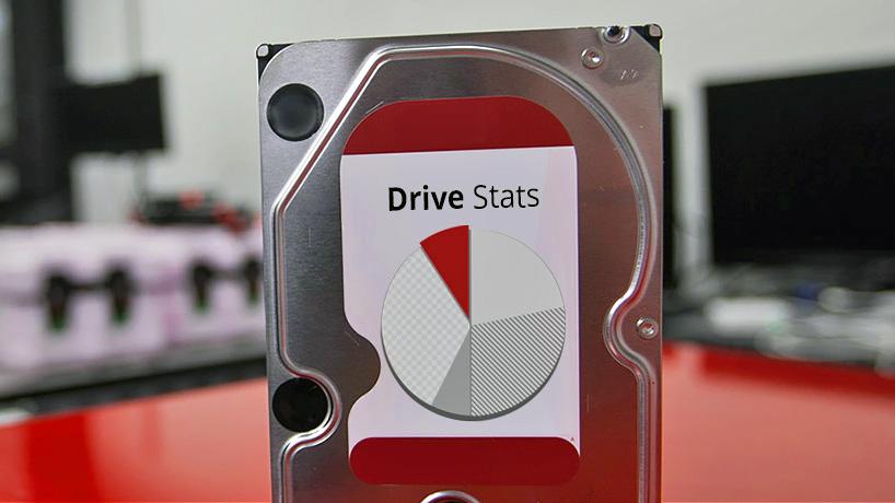 Hard Drive Stats