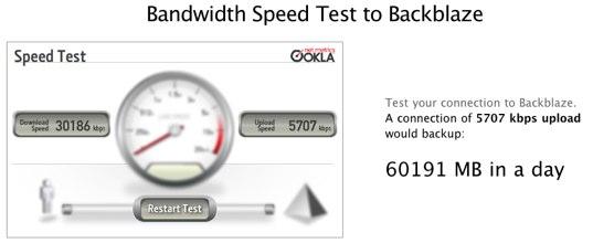 Backblaze speed test