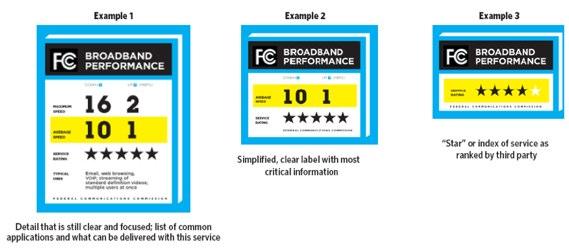 Broadband Performance Label