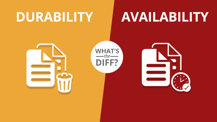 What's the Diff: Durability vs Availability