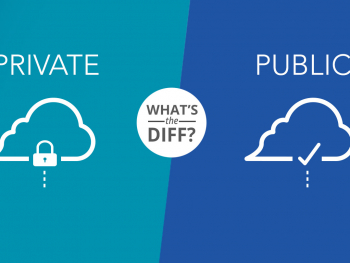 What's the Diff: Private Cloud vs Public Cloud