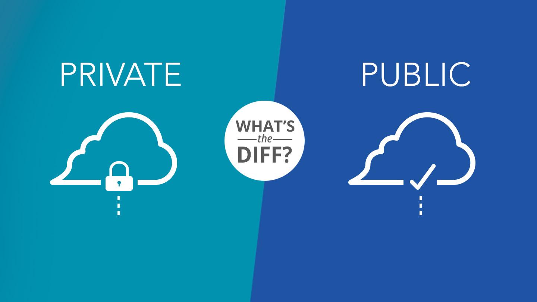 What's the Diff: Private Cloud vs Public Cloud