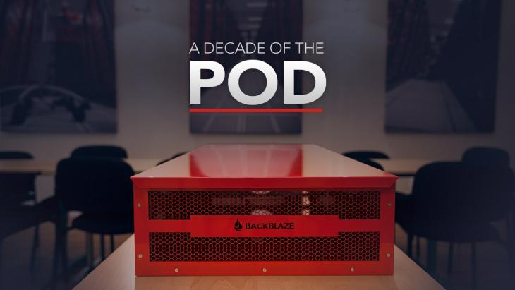 Decade of the Pod