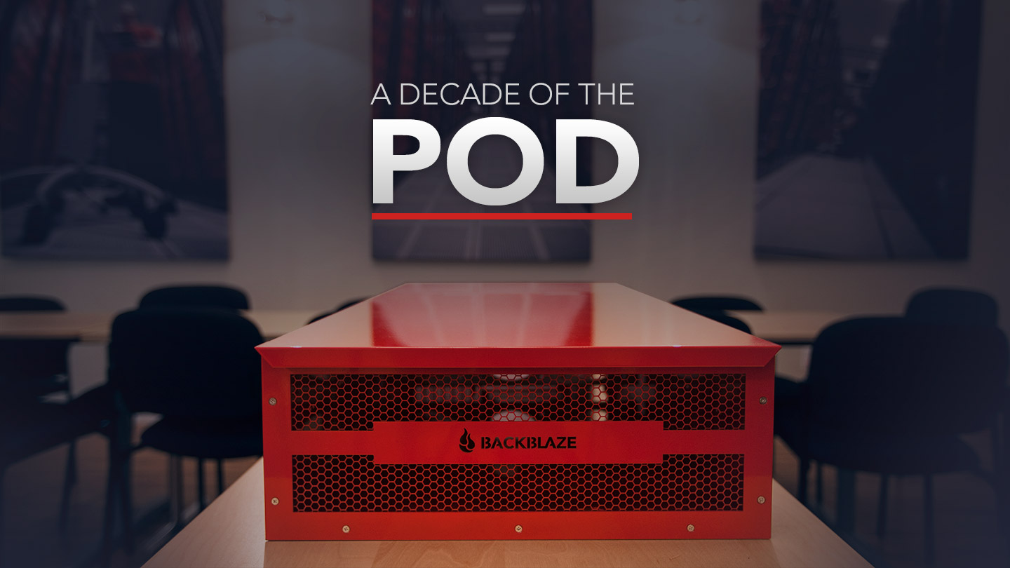 A Decade of the Pod