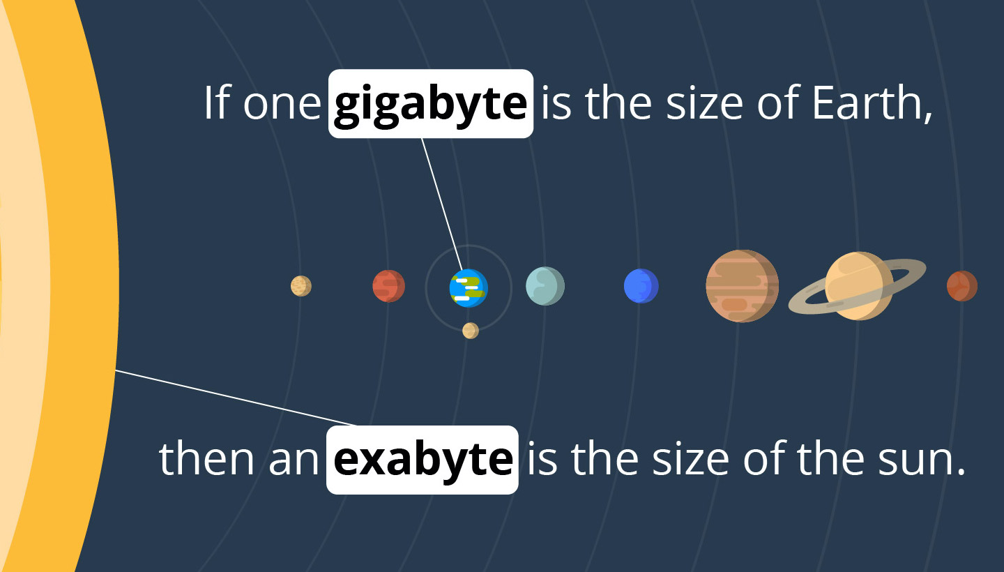 Defining an Exabyte