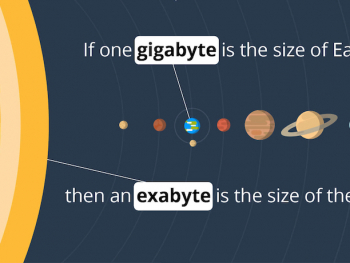 If one gigabyte is the size of Earth, then an exabyte is the size of the sun.
