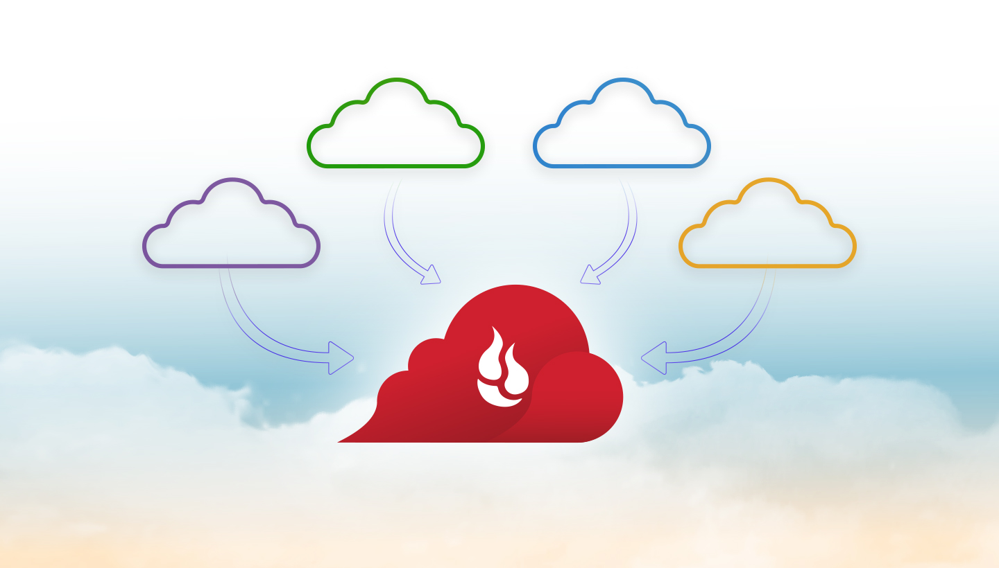 cloud to cloud migration to Backblaze B2