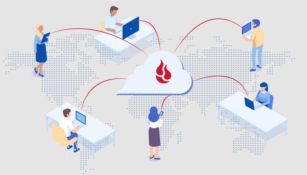 Succeeding from Home with Backblaze Business Backup