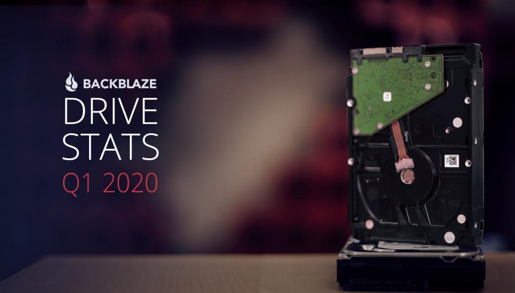 Hard Drive Stats Q1 2020