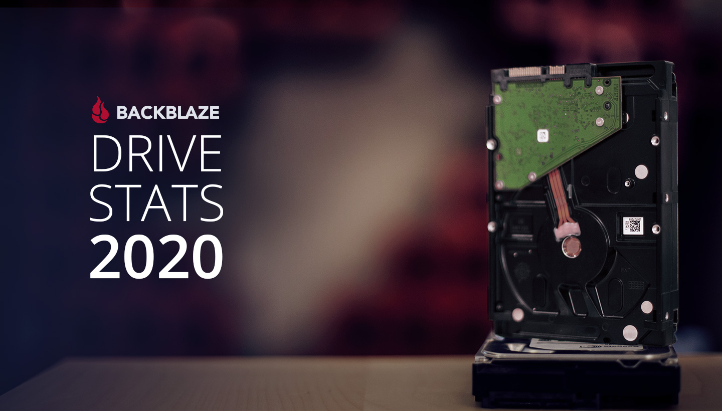 Backblaze Drive Stats 2020