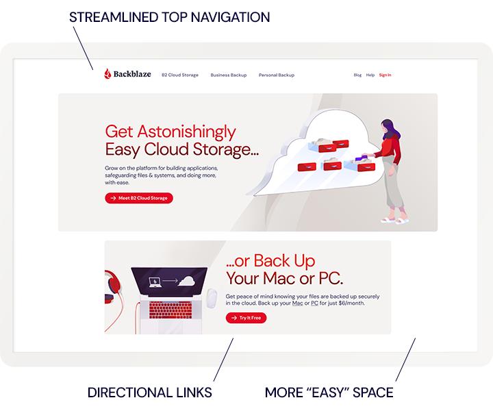 The Backblaze Home Page