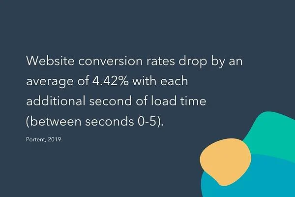 Website conversion rates drop by an average of 4.42% with each additional second of load time (between seconds 0-5).