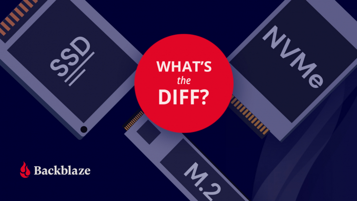 What's the Diff: SSD vs. NVMe vs. M.2 Drives