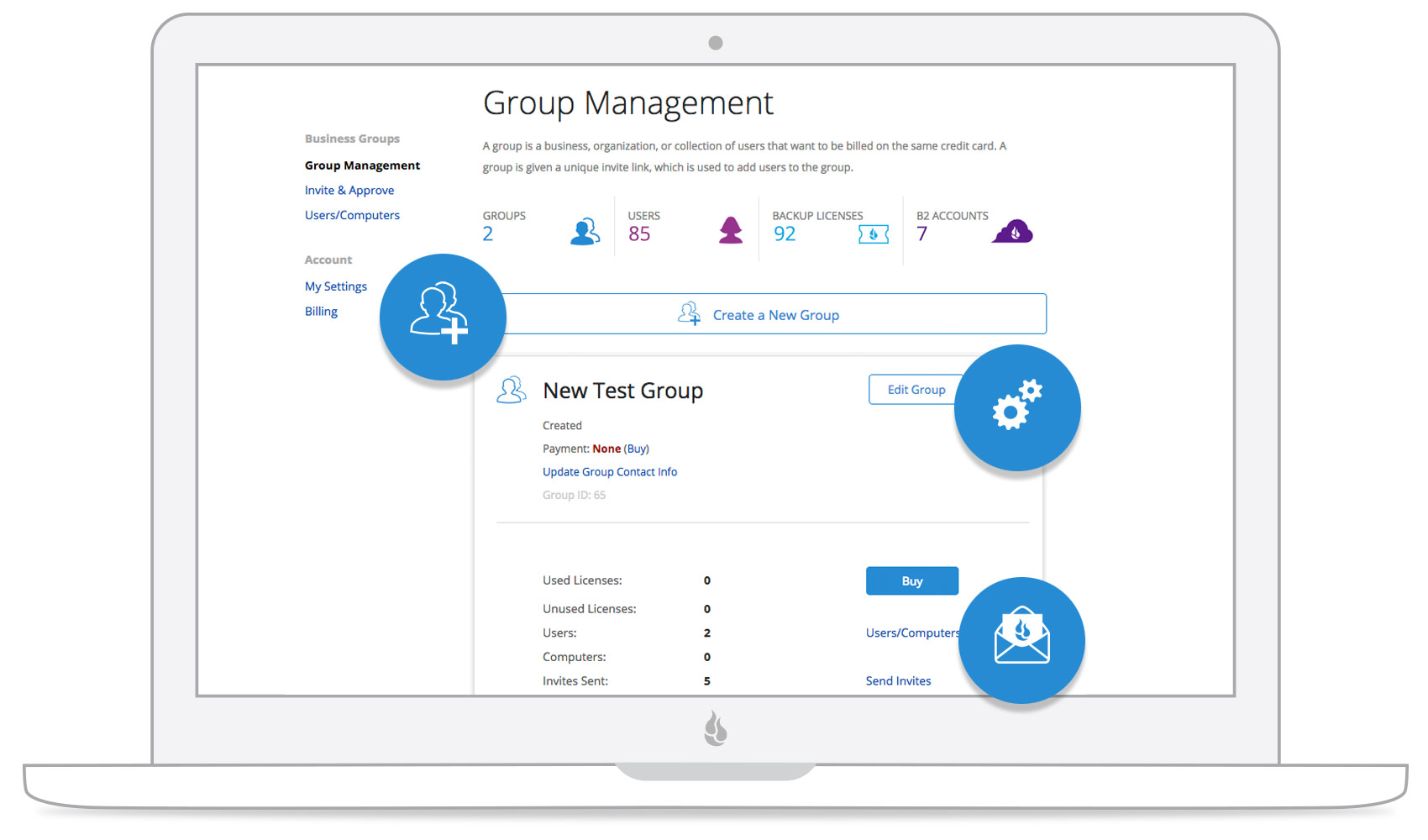 Business Groups Dashboard